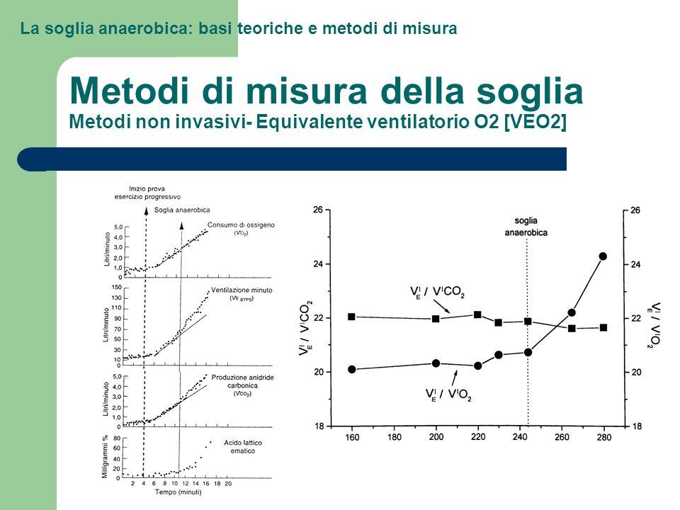 Metodi di misura della soglia Metodi non invasivi- Equivalente ventilatorio O2 [VEO2]